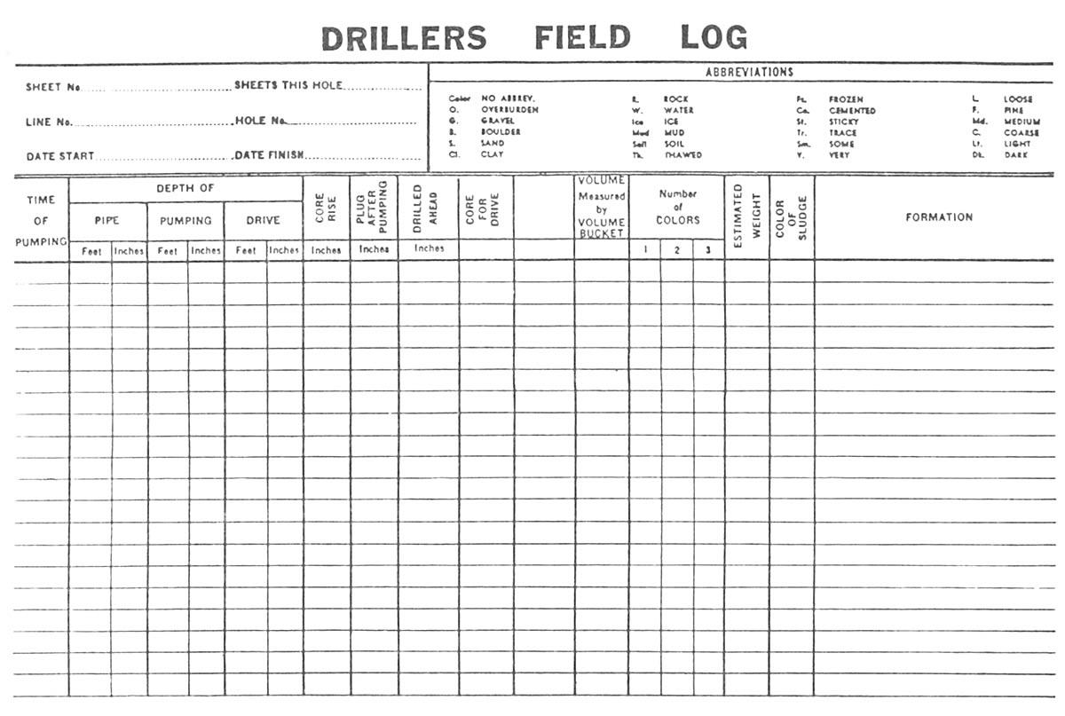 Appendix D - Placer Drilling Data