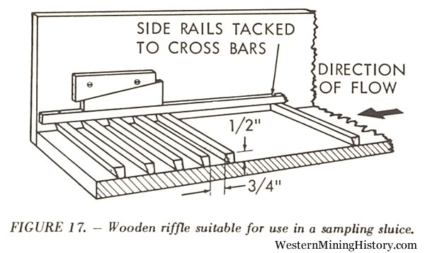 Wooden riffle suitable for use in a sampling sluice