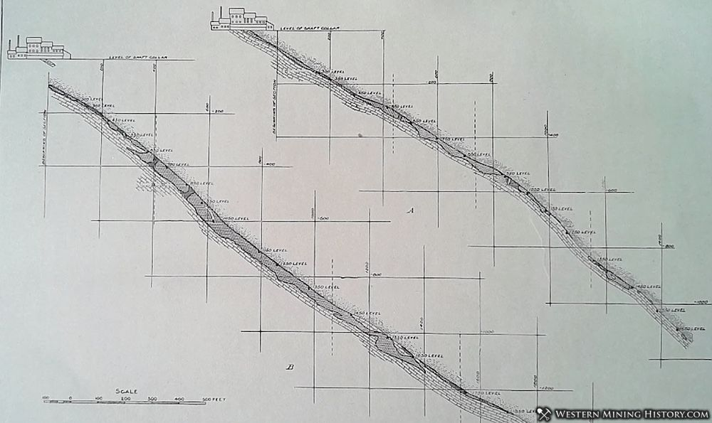 Vertical Transverse Sections of the Elkhorn Mine